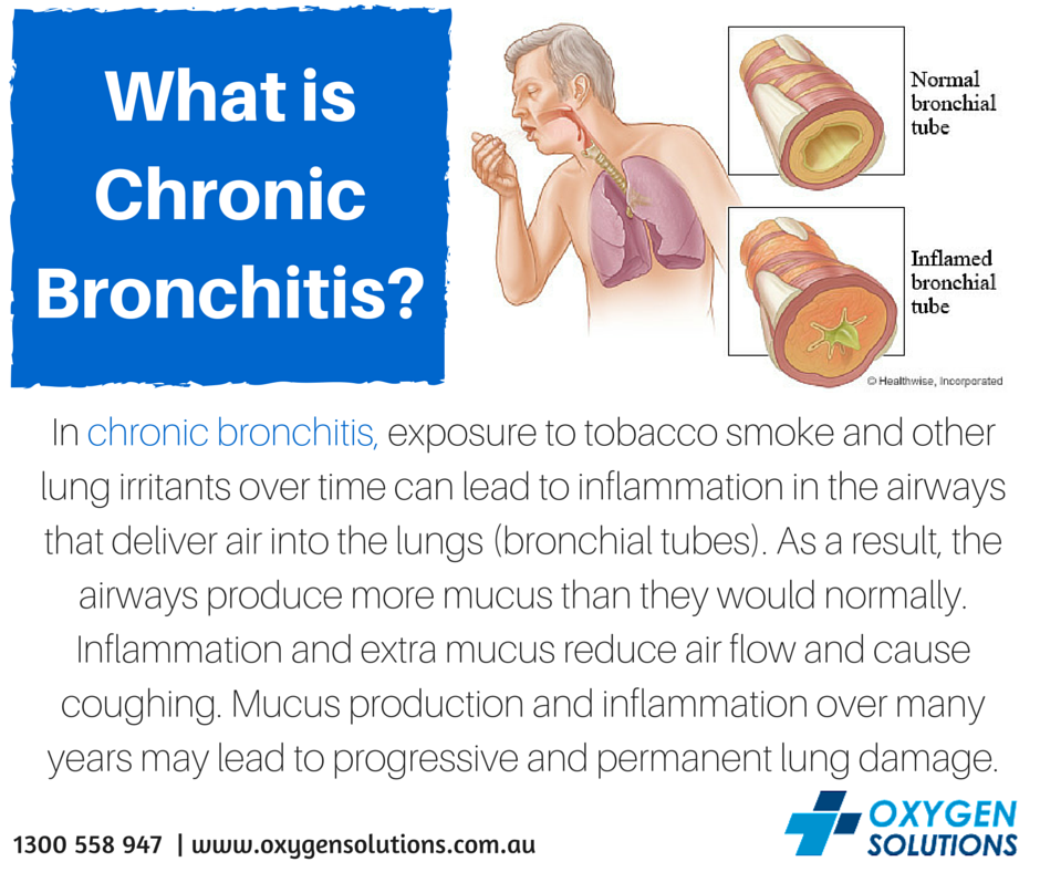 Oxygen Solutions Chronic Bronchitis