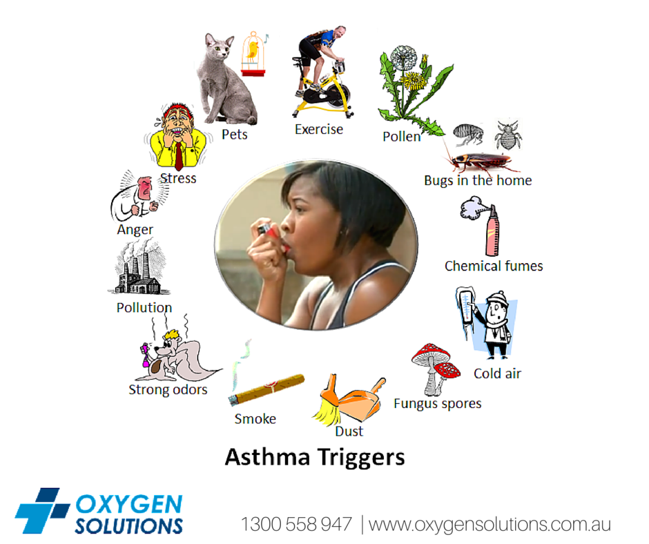 Oxygen Solutions Australia Asthma Triggers