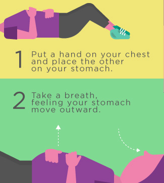 Diaphragmatic Breathing Exercises COPD management